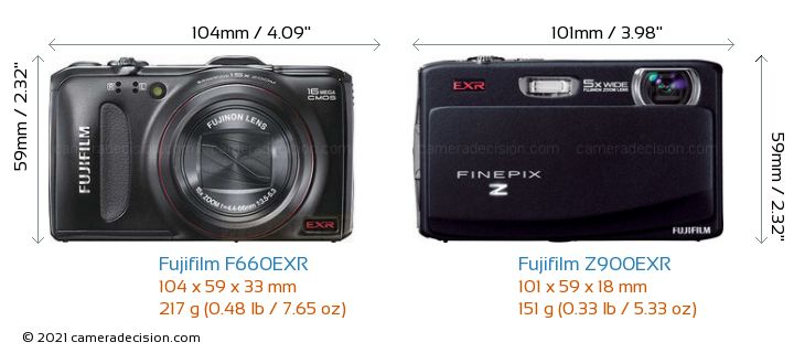 Fujifilm F660EXR vs Fujifilm Z900EXR Camera Size Comparison - Front View