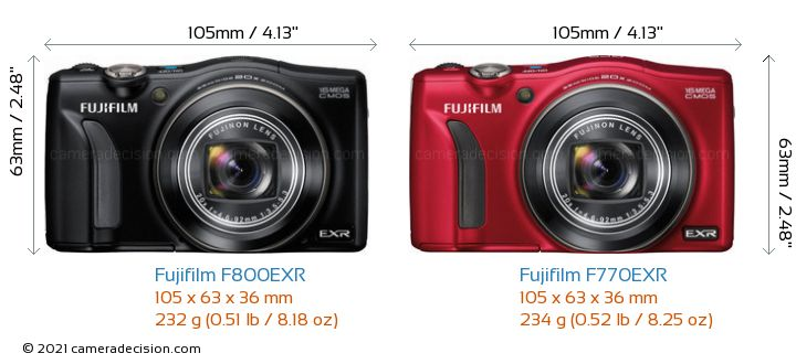 Fujifilm F800EXR vs Fujifilm F770EXR Camera Size Comparison - Front View