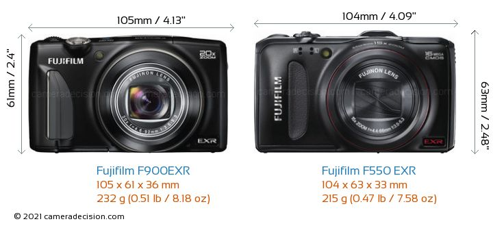 Fujifilm F900EXR vs Fujifilm F550 EXR Camera Size Comparison - Front View