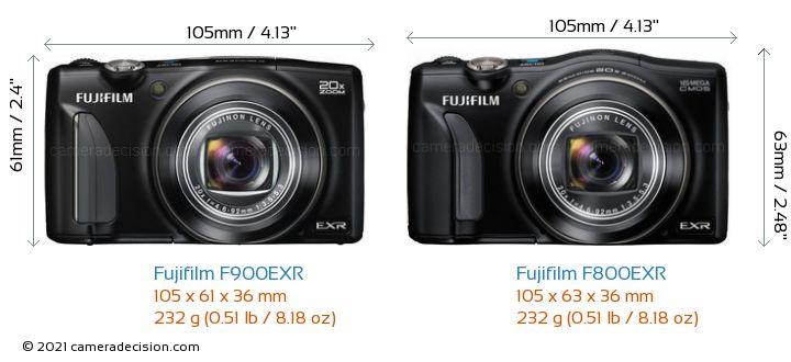 Fujifilm F900EXR vs Fujifilm F800EXR Camera Size Comparison - Front View