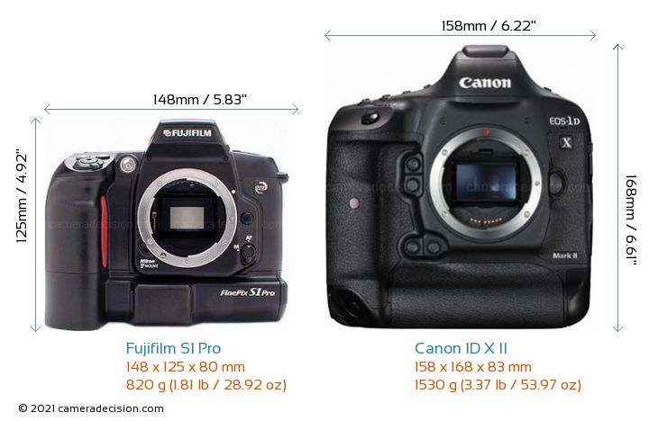 Fujifilm S1 Pro vs Canon 1D X II Camera Size Comparison - Front View
