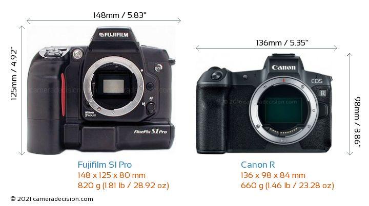 Fujifilm S1 Pro vs Canon R Camera Size Comparison - Front View