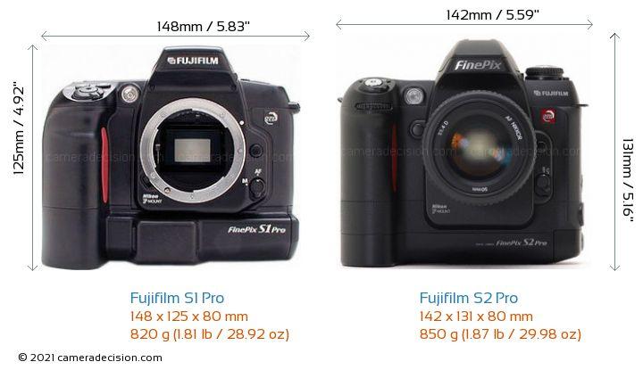 Fujifilm S1 Pro vs Fujifilm S2 Pro Camera Size Comparison - Front View