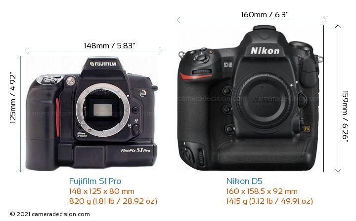 Fujifilm S1 Pro vs Nikon D5 Camera Size Comparison - Front View