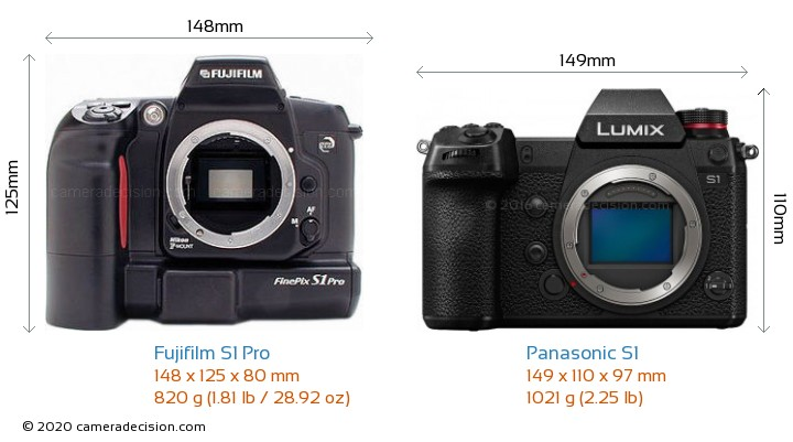 Fujifilm S1 Pro vs Panasonic S1 Camera Size Comparison - Front View