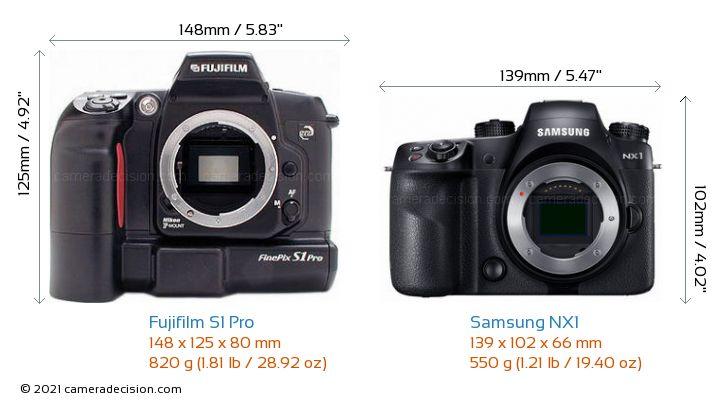 Fujifilm S1 Pro vs Samsung NX1 Camera Size Comparison - Front View