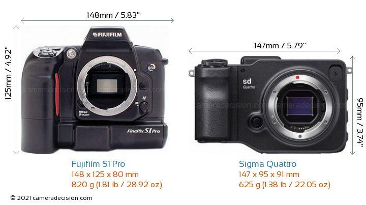 Fujifilm S1 Pro vs Sigma Quattro Camera Size Comparison - Front View