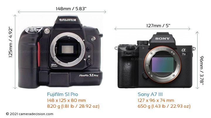 Fujifilm S1 Pro vs Sony A7 III Camera Size Comparison - Front View