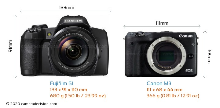 Fujifilm S1 vs Canon M3 Camera Size Comparison - Front View