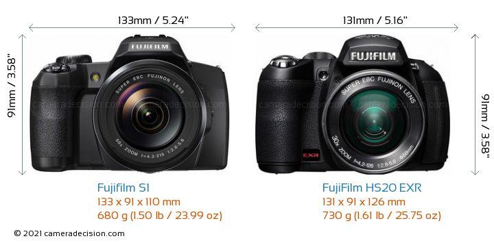Fujifilm S1 vs FujiFilm HS20 EXR Detailed Comparison