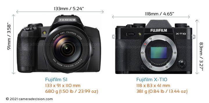 Fujifilm S1 vs Fujifilm X-T10 Camera Size Comparison - Front View