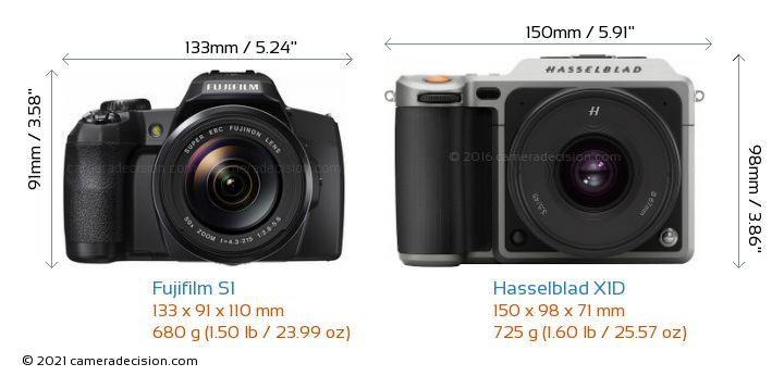 Fujifilm S1 vs Hasselblad X1D Camera Size Comparison - Front View