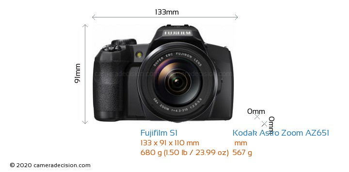 Fujifilm S1 vs Kodak Astro Zoom AZ651 Camera Size Comparison - Front View