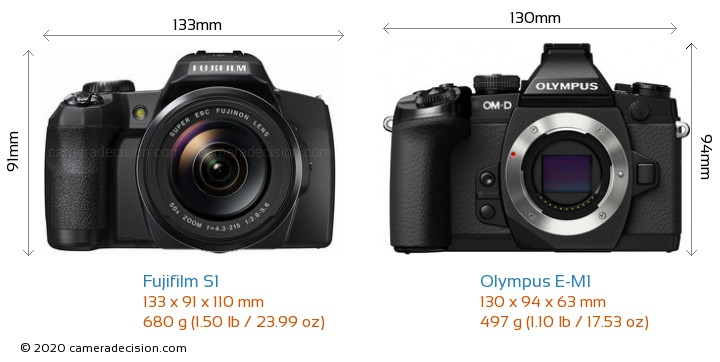 Fujifilm S1 vs Olympus E-M1 Camera Size Comparison - Front View