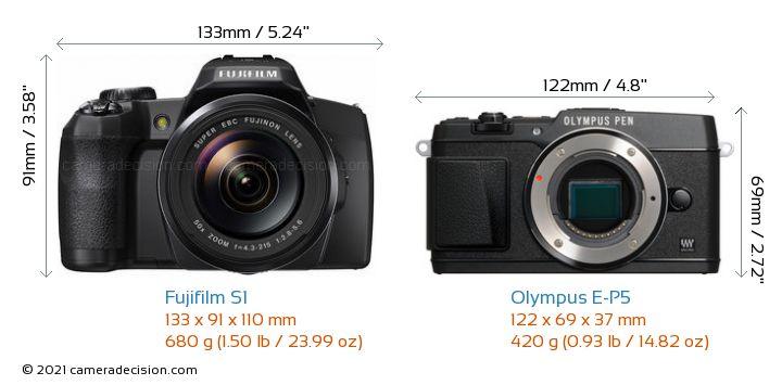 Fujifilm S1 vs Olympus E-P5 Camera Size Comparison - Front View