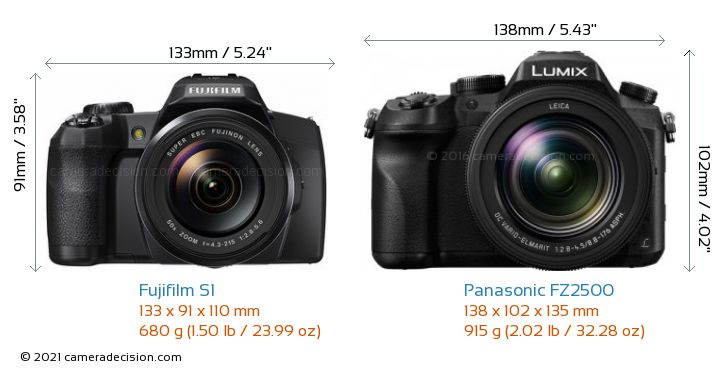 Fujifilm S1 vs Panasonic FZ2500 Camera Size Comparison - Front View