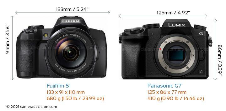 Fujifilm S1 vs Panasonic G7 Camera Size Comparison - Front View
