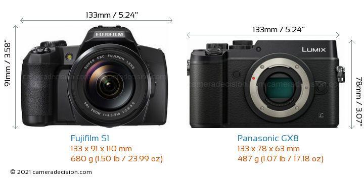 Fujifilm S1 vs Panasonic GX8 Camera Size Comparison - Front View