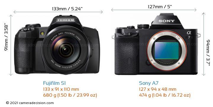 Fujifilm S1 vs Sony A7 Camera Size Comparison - Front View