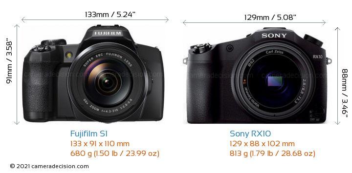 Fujifilm S1 vs Sony RX10 Camera Size Comparison - Front View