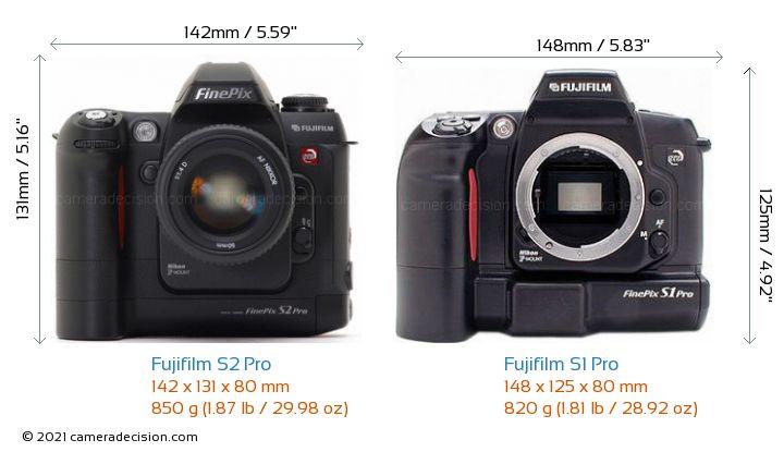 Fujifilm S2 Pro vs Fujifilm S1 Pro Camera Size Comparison - Front View