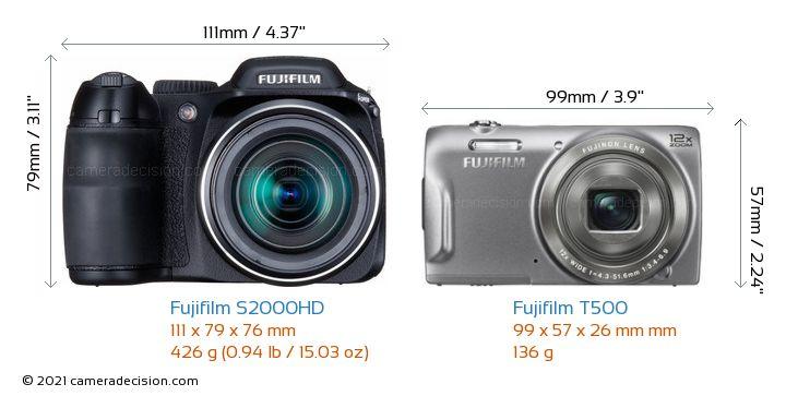 Fujifilm s2000hd vs fujifilm t500 detailed comparison for Fujifilm finepix s2000hd