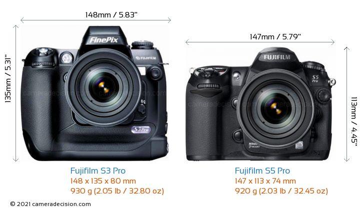 Fujifilm S3 Pro vs Fujifilm S5 Pro Camera Size Comparison - Front View