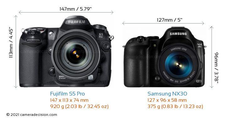 Fujifilm S5 Pro vs Samsung NX30 Camera Size Comparison - Front View