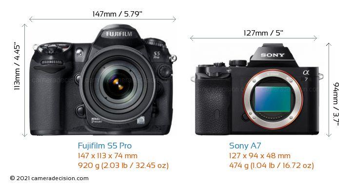 Fujifilm S5 Pro vs Sony A7 Camera Size Comparison - Front View