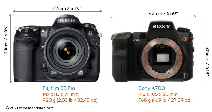 Fujifilm S5 Pro Vs Sony A700 Detailed Comparison