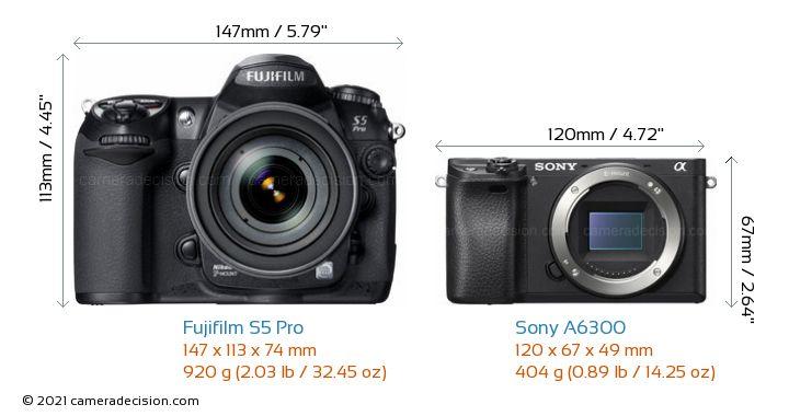 Fujifilm S5 Pro vs Sony A6300 Camera Size Comparison - Front View