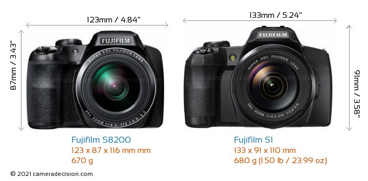 Fujifilm S8200 vs Fujifilm S1 Camera Size Comparison - Front View