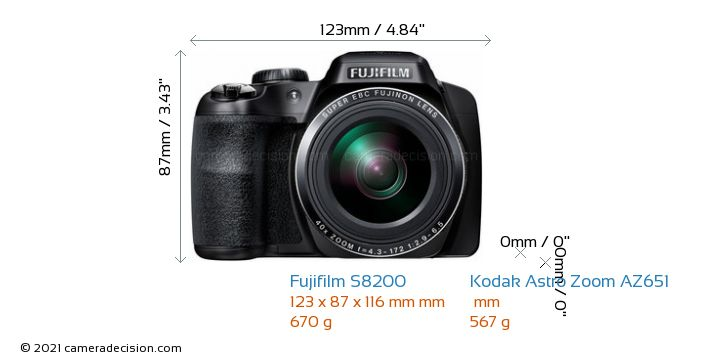 Fujifilm S8200 vs Kodak Astro Zoom AZ651 Camera Size Comparison - Front View