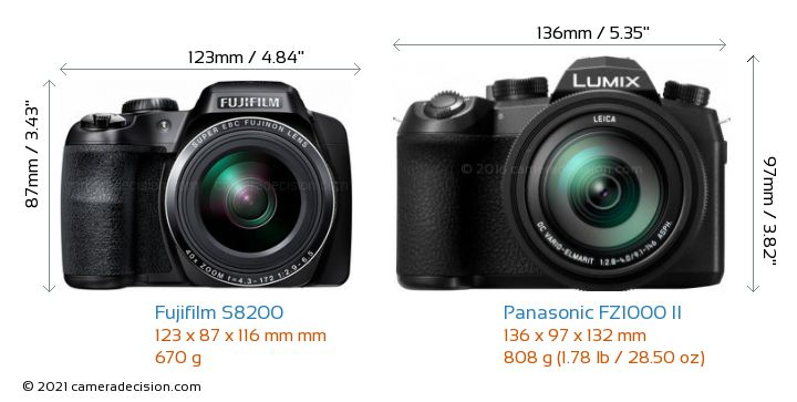 Fujifilm S8200 vs Panasonic FZ1000 II Camera Size Comparison - Front View