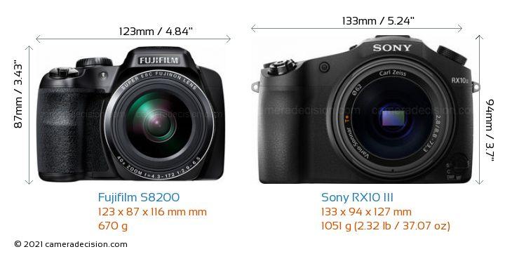Fujifilm S8200 vs Sony RX10 III Camera Size Comparison - Front View