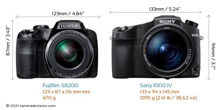 Fujifilm S8200 vs Sony RX10 IV Camera Size Comparison - Front View