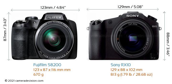Fujifilm S8200 vs Sony RX10 Camera Size Comparison - Front View