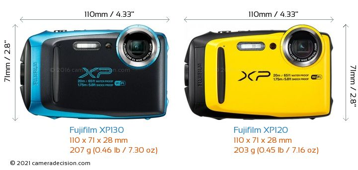 Fujifilm XP130 vs Fujifilm XP120 Camera Size Comparison - Front View