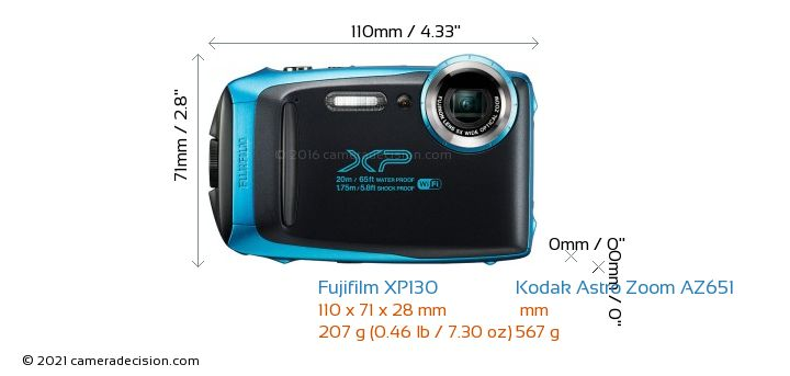 Fujifilm XP130 vs Kodak Astro Zoom AZ651 Camera Size Comparison - Front View