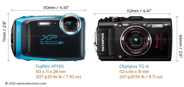 Fujifilm XP130 vs Olympus TG-4 Camera Size Comparison - Front View