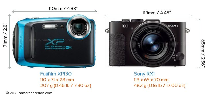 Fujifilm XP130 vs Sony RX1 Camera Size Comparison - Front View