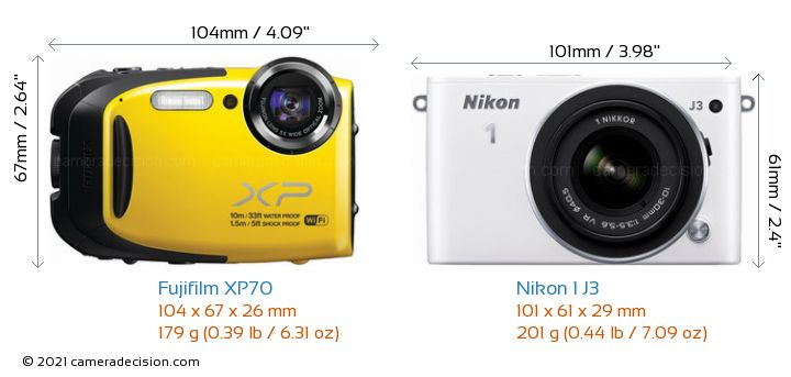 Fujifilm XP70 vs Nikon 1 J3 Camera Size Comparison - Front View