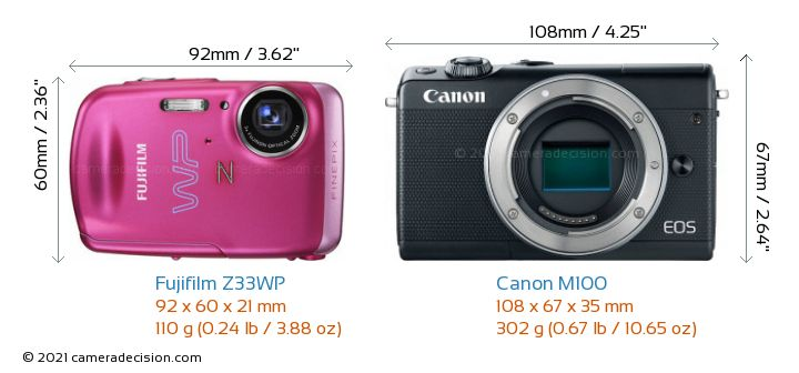 Fujifilm Z33WP vs Canon M100 Camera Size Comparison - Front View