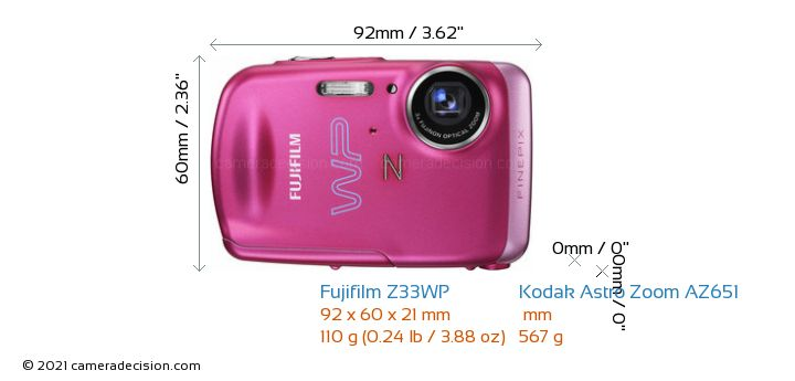 Fujifilm Z33WP vs Kodak Astro Zoom AZ651 Camera Size Comparison - Front View