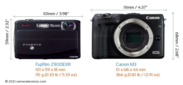 Fujifilm Z900EXR vs Canon M3 Camera Size Comparison - Front View