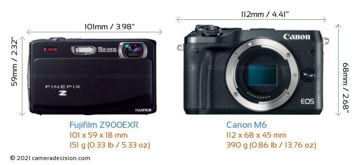 Fujifilm Z900EXR vs Canon M6 Camera Size Comparison - Front View