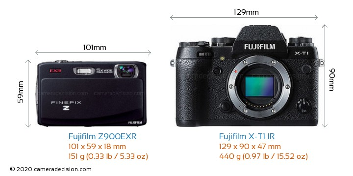 Fujifilm Z900EXR vs Fujifilm X-T1 IR Camera Size Comparison - Front View