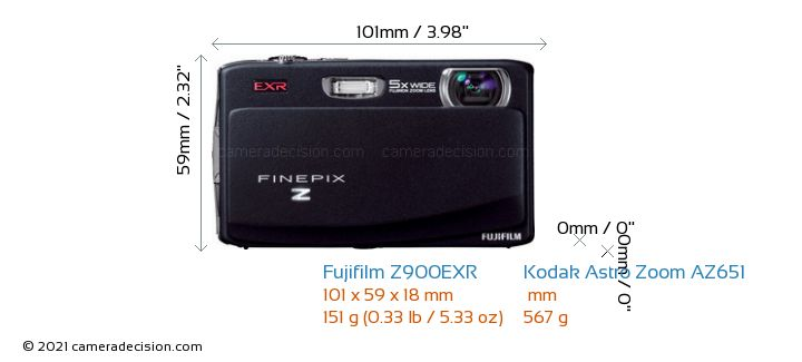 Fujifilm Z900EXR vs Kodak Astro Zoom AZ651 Camera Size Comparison - Front View