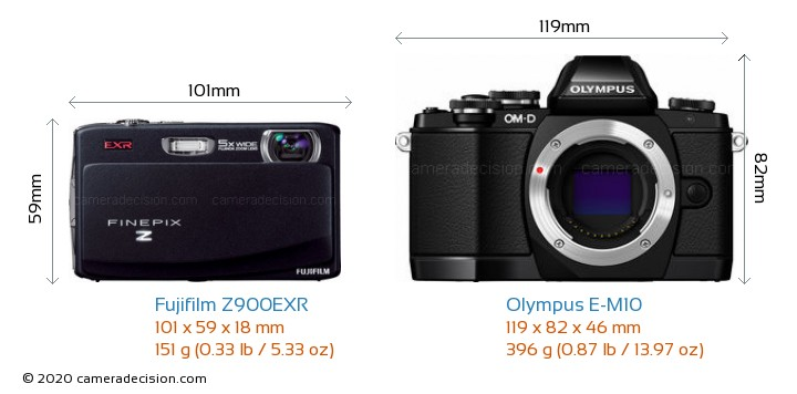 Fujifilm Z900EXR vs Olympus E-M10 Camera Size Comparison - Front View