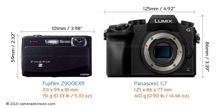 Fujifilm Z900EXR vs Panasonic G7 Camera Size Comparison - Front View